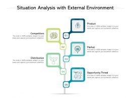 Situation Analysis With External Environment