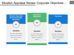 Situation Appraisal Review Corporate Objectives Clarification Objectives Corporate Strategy
