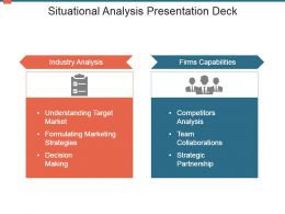 Situational Analysis Presentation Deck