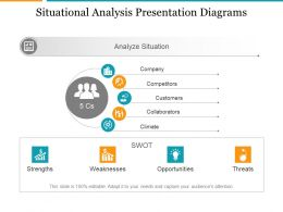 Situational Analysis Presentation Diagrams