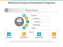 Situational Analysis Presentation Diagrams
