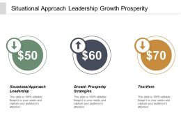 Situational Approach Leadership Growth Prosperity Strategies Strategy Modeling Cpb
