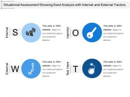 Situational Assessment Showing Swot Analysis With Internal And External Factors