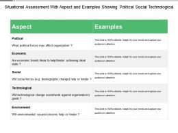 Situational Assessment With Aspect And Examples Showing Political Social Technological
