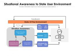 Situational Awareness To State User Environment