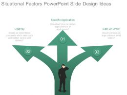 Situational Factors Powerpoint Slide Design Ideas