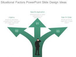 situational_factors_powerpoint_slide_design_ideas_Slide01