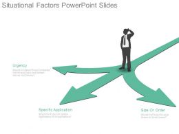 Situational Factors Powerpoint Slides