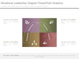 Situational Leadership Diagram Powerpoint Graphics