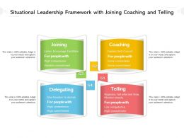Situational Leadership Framework With Joining Coaching And Telling