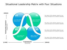 Situational Leadership Matrix With Four Situations