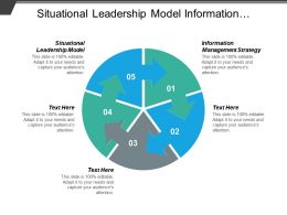 Situational Leadership Model Information Management Strategy Information Management Strategy Cpb