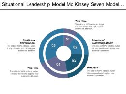 Situational Leadership Model Mc Kinsey Seven Model Coaching Models Cpb