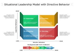 Situational Leadership Model With Directive Behavior