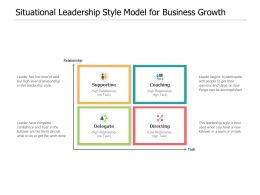 Situational Leadership Style Model For Business Growth