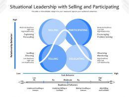Situational Leadership With Selling And Participating