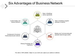 Six Advantages Of Business Network