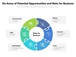 Six Areas Of Potential Opportunities And Risks For Business