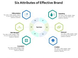 Six Attributes Of Effective Brand