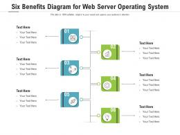Six Benefits Diagram For Web Server Operating System Infographic Template