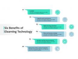 Six Benefits Of Elearning Technology