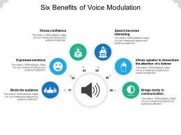 Six Benefits Of Voice Modulation