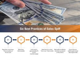 Six Best Practices Of Sales Spiff
