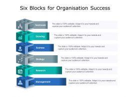 Six Blocks For Organisation Success