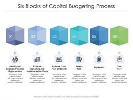 Six Blocks Of Capital Budgeting Process
