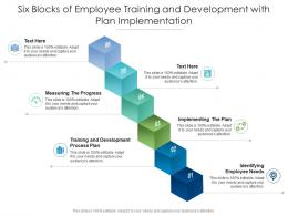 Six Blocks Of Employee Training And Development With Plan Implementation