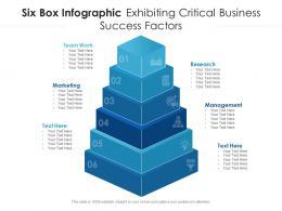 Six Box Infographic Exhibiting Critical Business Success Factors
