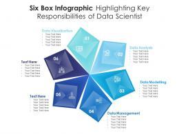 Six Box Infographic Highlighting Key Responsibilities Of Data Scientist