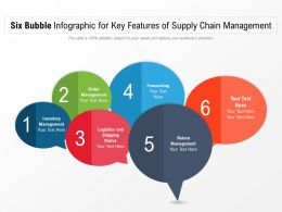 Six Bubble Infographic For Key Features Of Supply Chain Management