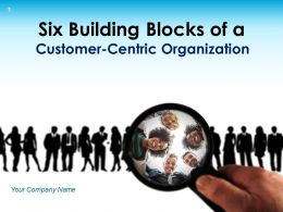 Six Building Blocks Of Customer Centric Organization Powerpoint Presentation Slides