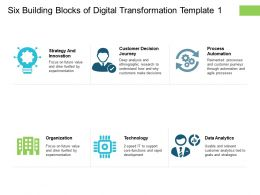 Six Building Blocks Of Digital Transformation Automation Ppt Powerpoint Layouts
