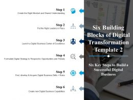 Six Building Blocks Of Digital Transformation Business Ppt Powerpoint Presentation File Infographic Template