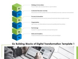 Six Building Blocks Of Digital Transformation Data Ppt Powerpoint Microsoft