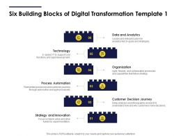 Six Building Blocks Of Digital Transformation Data Ppt Slides