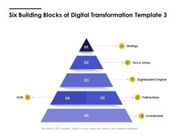 Six Building Blocks Of Digital Transformation Focus Ppt Layouts