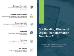 Six Building Blocks Of Digital Transformation Journey Ppt Powerpoint Pictures
