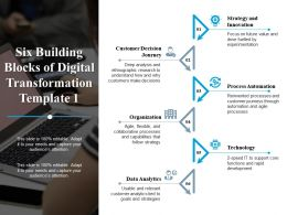Six Building Blocks Of Digital Transformation Organization Ppt Powerpoint Presentation File Infographics