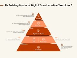 Six Building Blocks Of Digital Transformation Partnerships Ppt Powerpoint Presentation