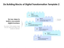 Six Building Blocks Of Digital Transformation Planning Ppt Powerpoint Presentation Inspiration Outfit