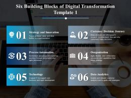 Six Building Blocks Of Digital Transformation Ppt Powerpoint Presentation File Layouts