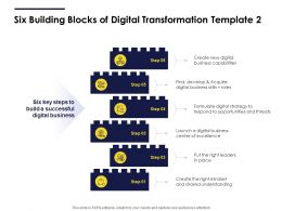 Six Building Blocks Of Digital Transformation Skills Ppt File