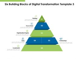 Six Building Blocks Of Digital Transformation Skills Ppt Powerpoint Vector
