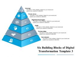six_building_blocks_of_digital_transformation_strategy_ppt_powerpoint_presentation_file_inspiration_Slide01