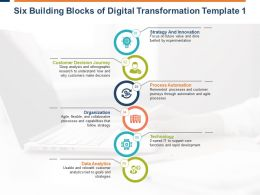 Six Building Blocks Of Digital Transformation Technology Ppt Powerpoint Styles Clipart