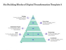 Six Building Blocks Of Digital Transformation Template Investments Ppt Slides