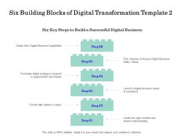 Six Building Blocks Of Digital Transformation Template Opportunities Powerpoint Slides